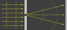 آموزش عکاسی-پراش نور(Diffraction) و تاثیر آن در عکاسی